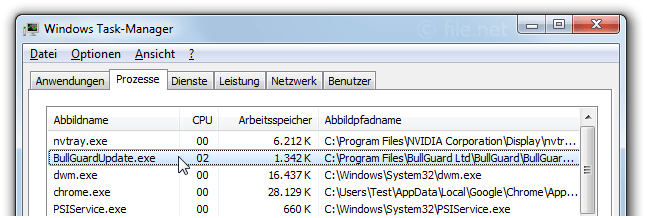 Windows Task-Manager mit BullGuardUpdate