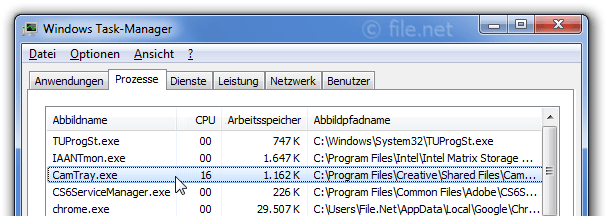 Windows Task-Manager mit CamTray