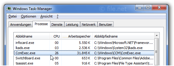 Windows Task-Manager mit CcmExec