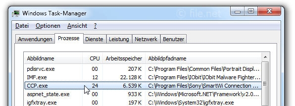 Windows Task-Manager mit CCP