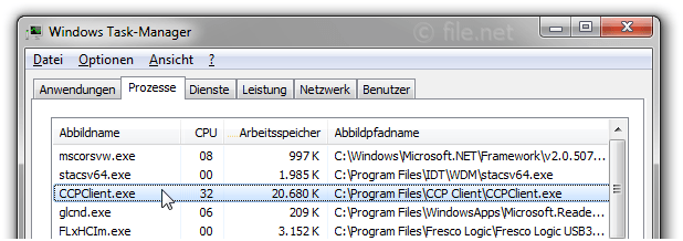 Windows Task-Manager mit CCPClient