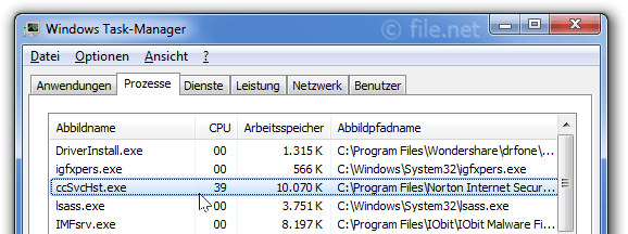 Windows Task-Manager mit ccsvchst