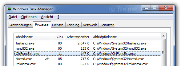 Windows Task-Manager mit chifuncext