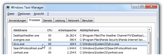 Windows Task-Manager mit ckvo