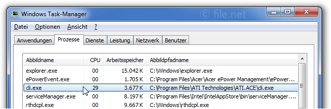 Windows Task-Manager mit cli