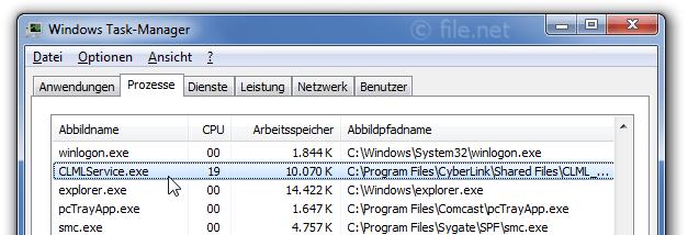 Windows Task-Manager mit CLMLService