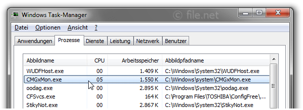 Windows Task-Manager mit CMGxMon