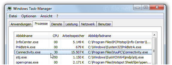 Windows Task-Manager mit Connectivity
