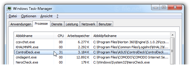 Windows Task-Manager mit ControlDeck