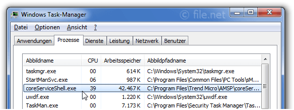 Windows Task-Manager mit coreServiceShell