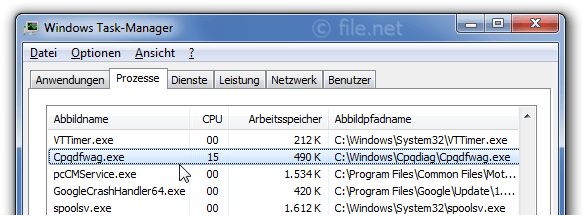 Windows Task-Manager mit Cpqdfwag