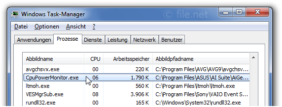 Windows Task-Manager mit CpuPowerMonitor