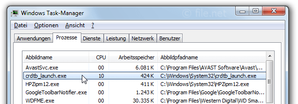 Windows Task-Manager mit crdtb_launch