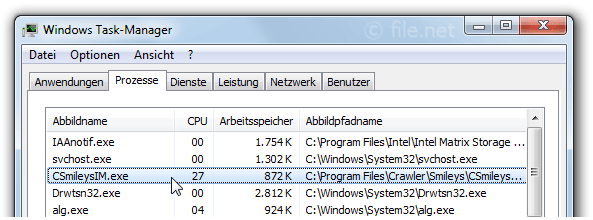 Windows Task-Manager mit CSmileysIM