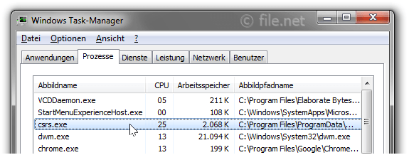 Windows Task-Manager mit csrs