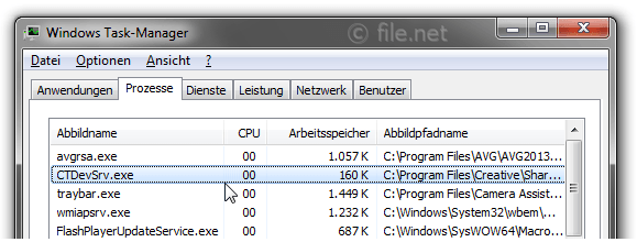 Windows Task-Manager mit CTDevSrv