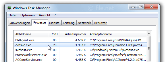 Windows Task-Manager mit cvhsvc