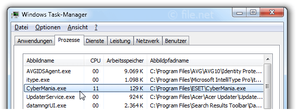 Windows Task-Manager mit CyberMania