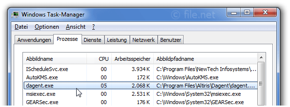 Windows Task-Manager mit dagent