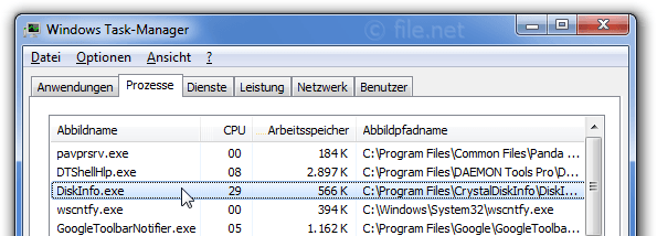 Windows Task-Manager mit DiskInfo