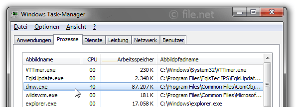 Windows Task-Manager mit dmw