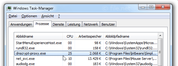 Windows Task-Manager mit dnscrypt-proxy