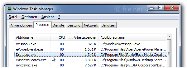 Windows Task-Manager mit Drgtodsc