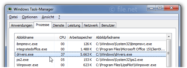 Windows Task-Manager mit drivers