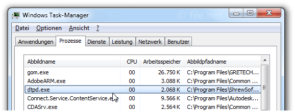 Windows Task-Manager mit dtpd