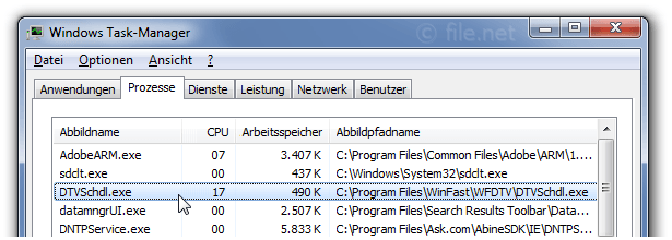 Windows Task-Manager mit DTVSchdl