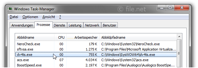 Windows Task-Manager mit dv4ts