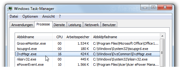 Windows Task-Manager mit DvzMsgr