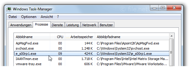 Windows Task-Manager mit e_s00rp1