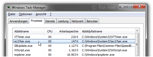 Windows Task-Manager mit ec27ser