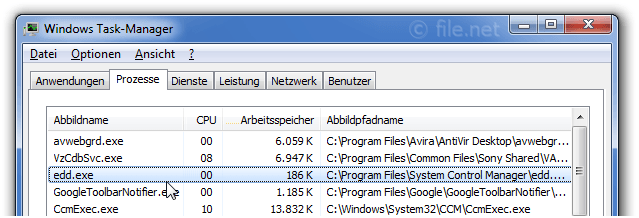 Windows Task-Manager mit edd
