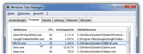 Windows Task-Manager mit ElkCtrl