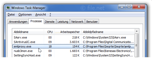 Windows Task-Manager mit emlproxy