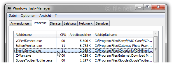 Windows Task-Manager mit EverioService