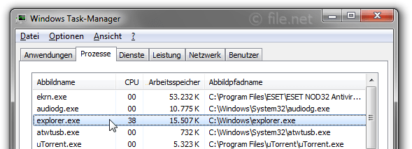 Windows Task-Manager mit explorer