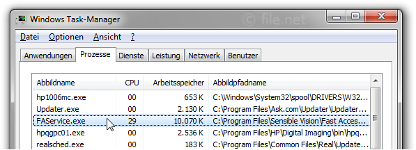 Windows Task-Manager mit FAService