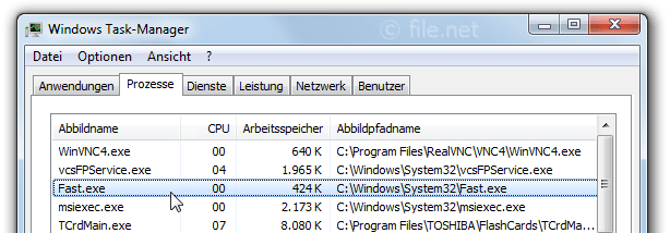 Windows Task-Manager mit Fast