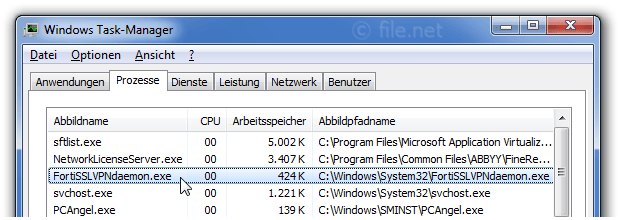 Windows Task-Manager mit FortiSSLVPNdaemon