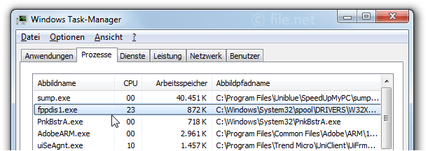 Windows Task-Manager mit fppdis1