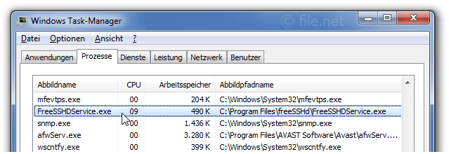 Windows Task-Manager mit FreeSSHDService