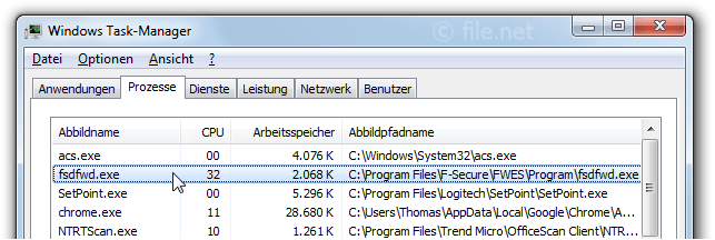 Windows Task-Manager mit fsdfwd