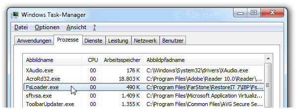 Windows Task-Manager mit FsLoader