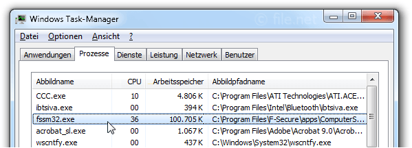 Windows Task-Manager mit fssm32