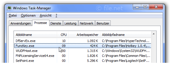 Windows Task-Manager mit FuncKey