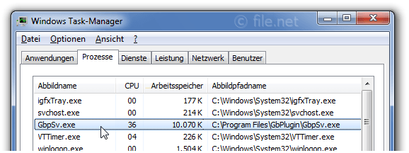 Windows Task-Manager mit gbpsv