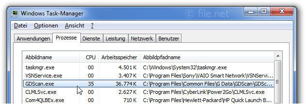 Windows Task-Manager mit GDScan